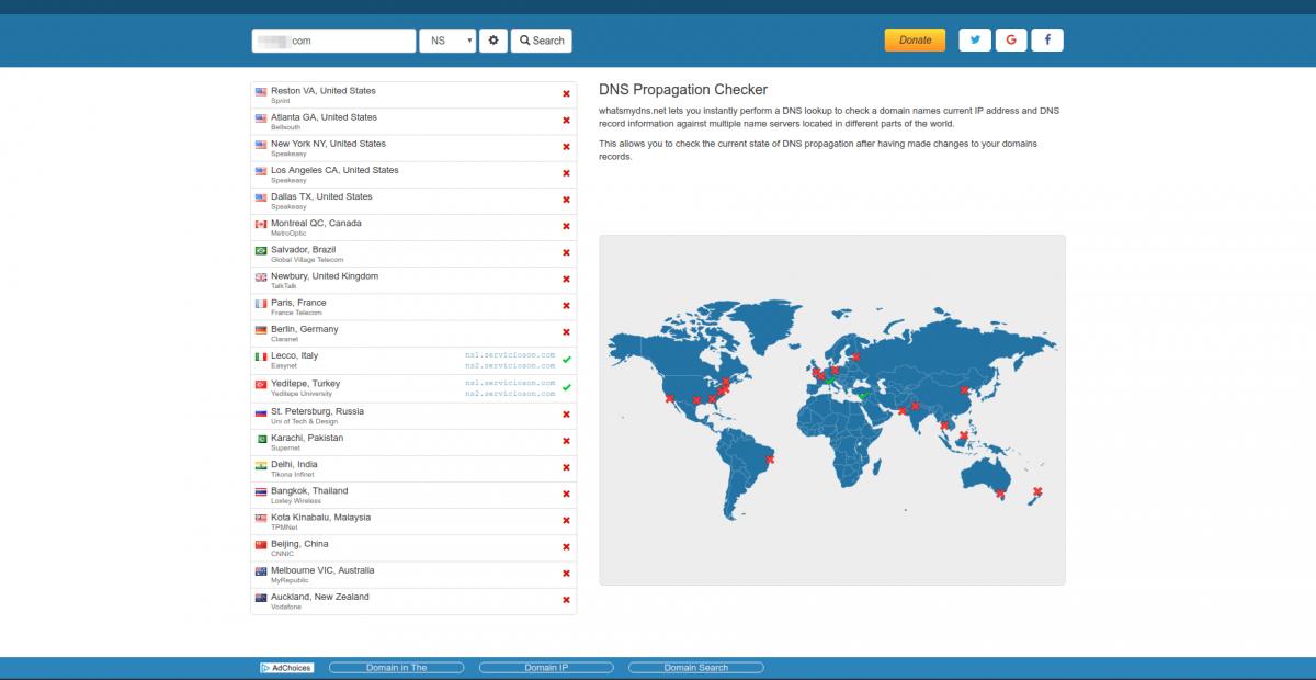 Propagación DNS - Servicios Online