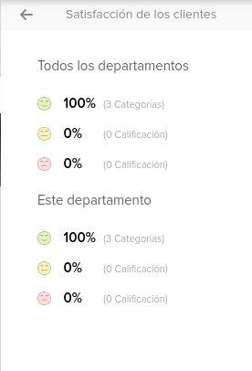 Satisfaccion de los clientes Zoho Desk